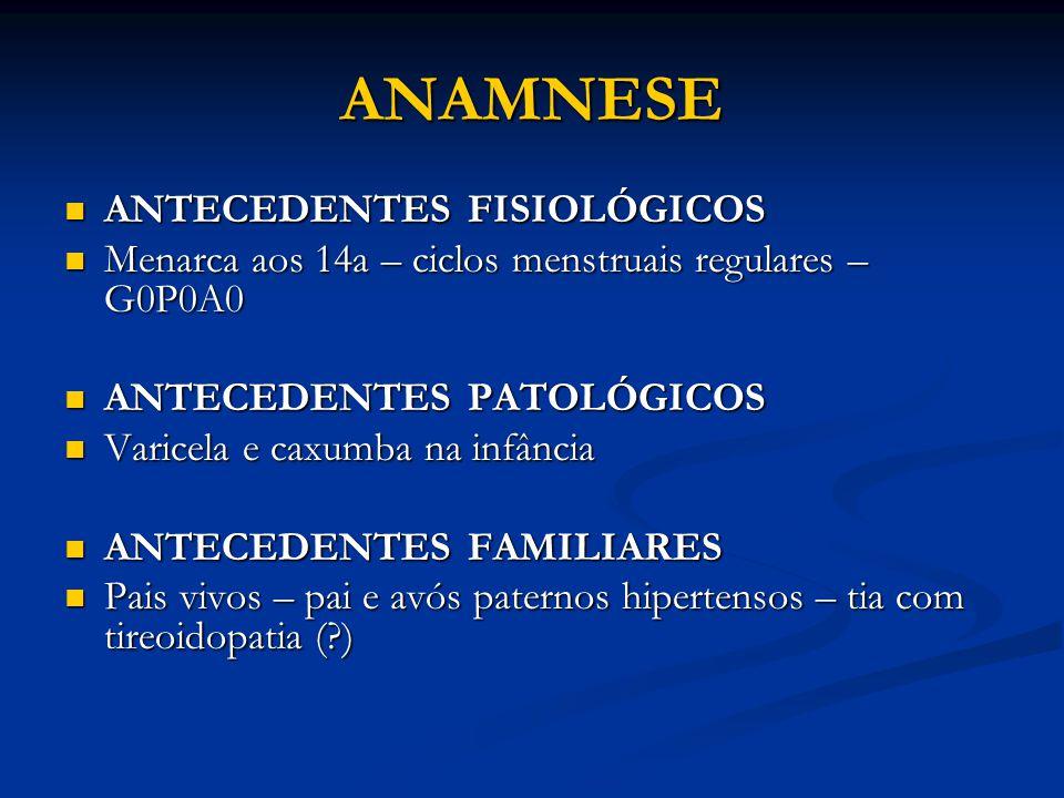 ANAMNESE ANTECEDENTES FISIOLÓGICOS