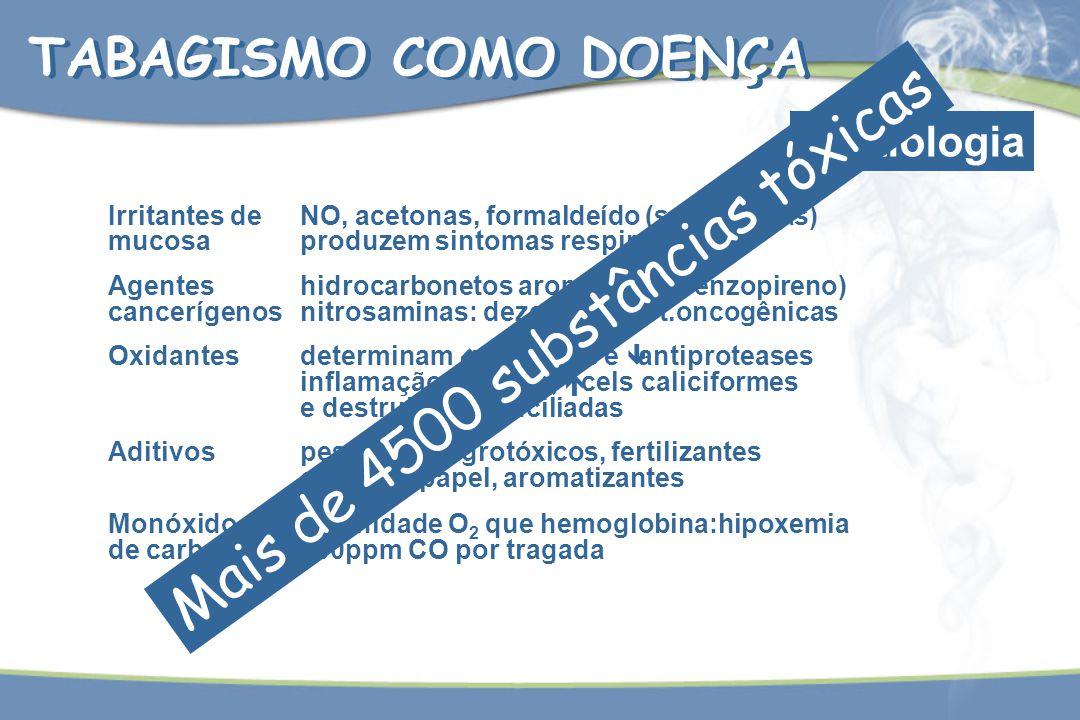 Mais de 4500 substâncias tóxicas