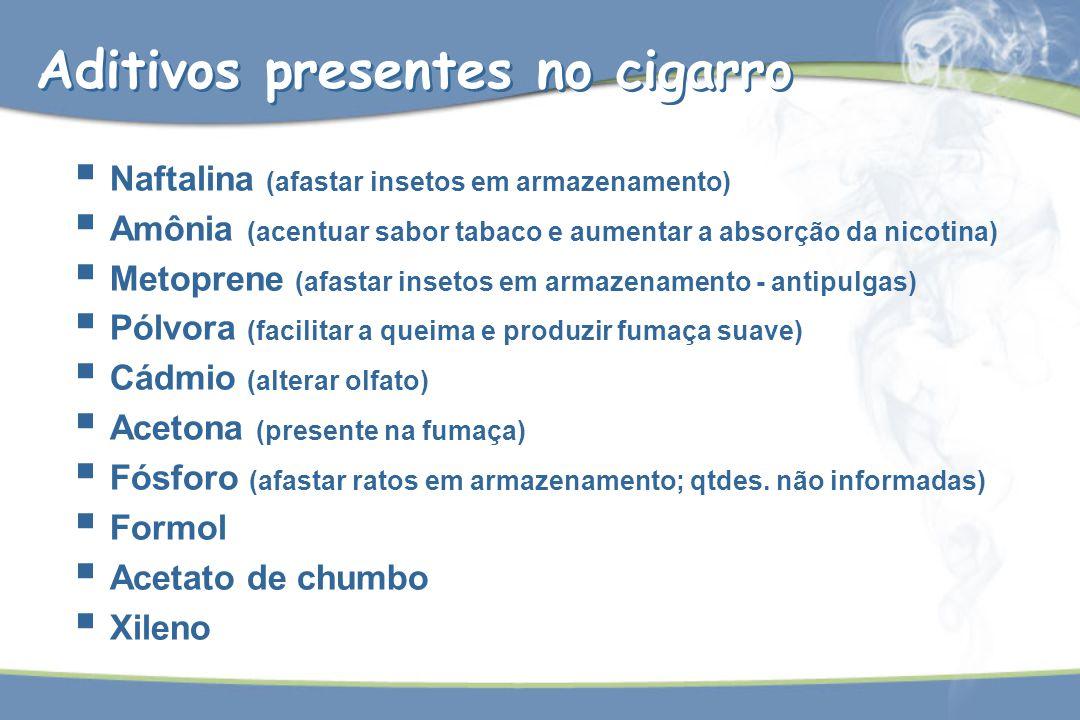 Aditivos presentes no cigarro
