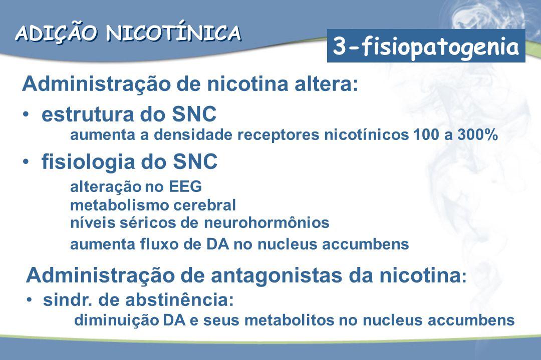 3-fisiopatogenia Administração de nicotina altera: estrutura do SNC