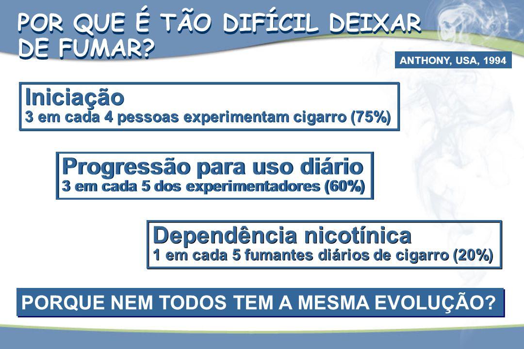 POR QUE É TÃO DIFÍCIL DEIXAR DE FUMAR