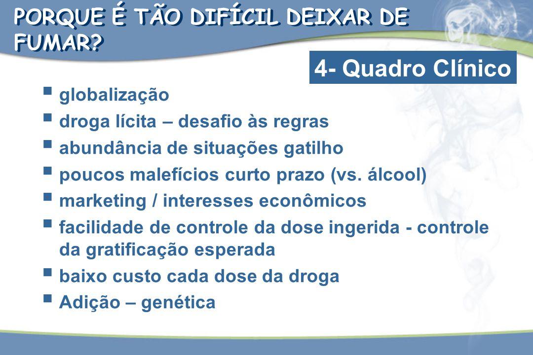 4- Quadro Clínico PORQUE É TÃO DIFÍCIL DEIXAR DE FUMAR globalização