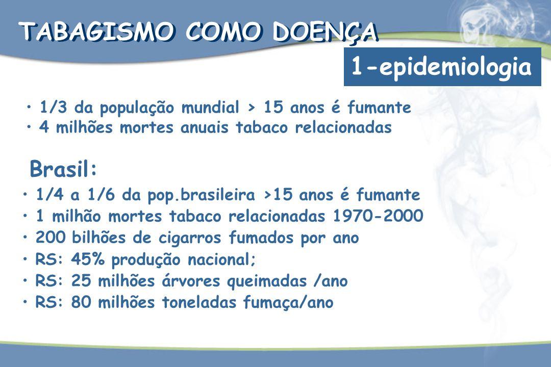 TABAGISMO COMO DOENÇA 1-epidemiologia
