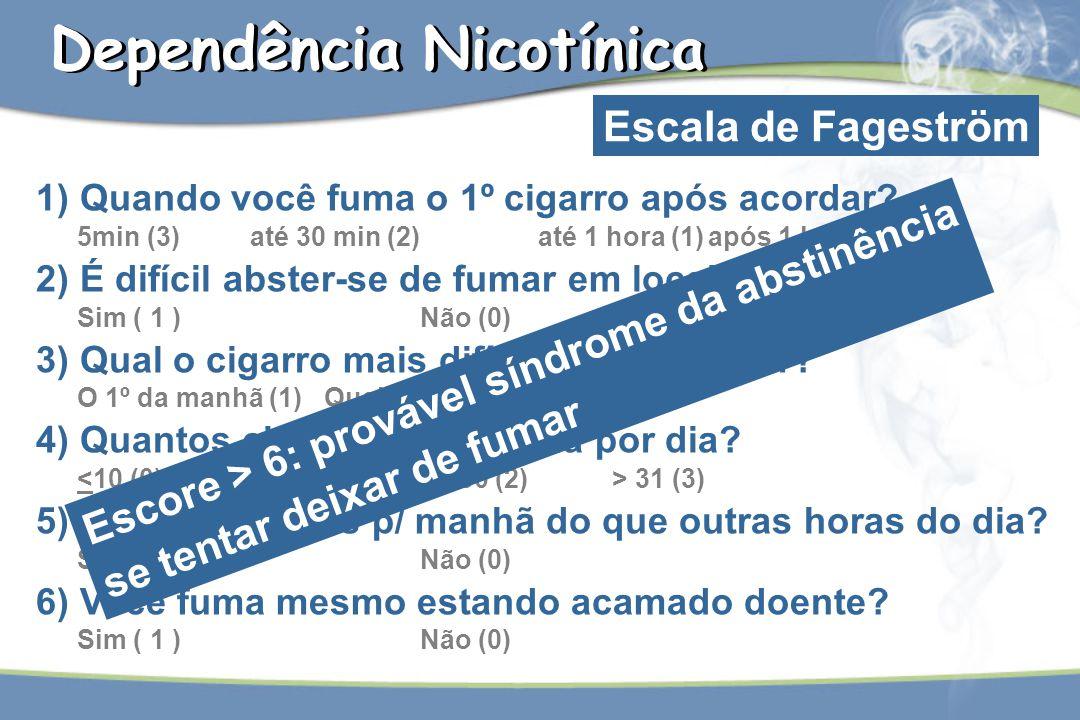 Dependência Nicotínica