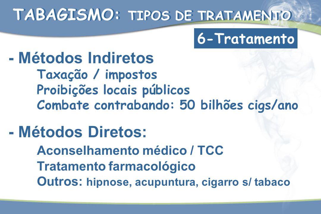 TABAGISMO: TIPOS DE TRATAMENTO