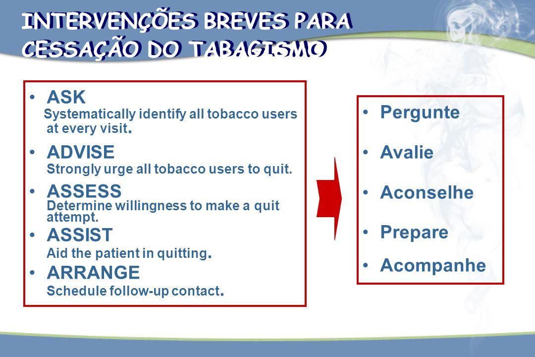 INTERVENÇÕES BREVES PARA CESSAÇÃO DO TABAGISMO