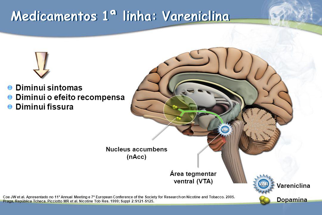 Área tegmentar ventral (VTA)
