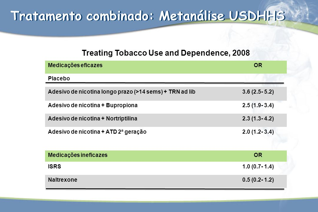 Treating Tobacco Use and Dependence, 2008