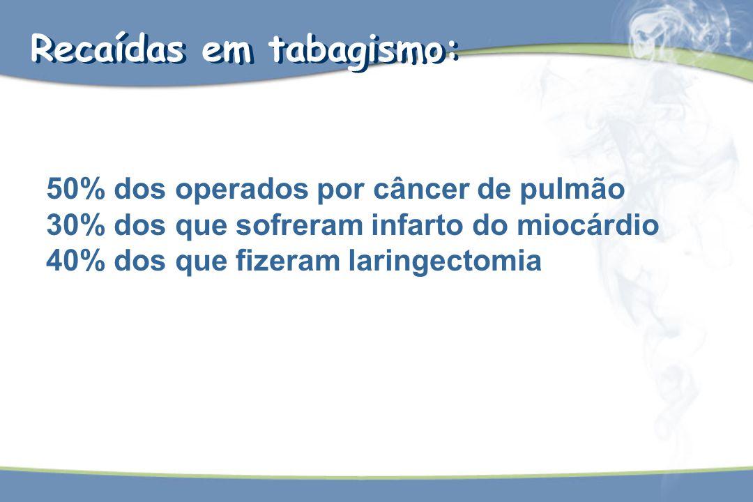 Recaídas em tabagismo: