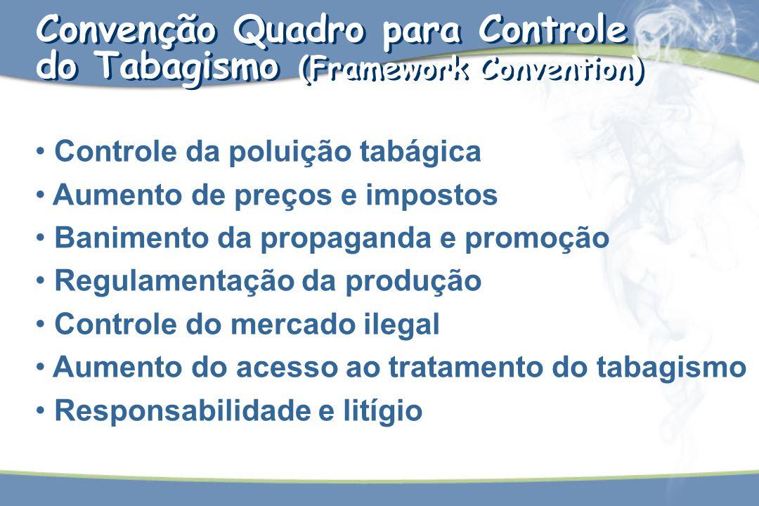 Convenção Quadro para Controle do Tabagismo (Framework Convention)