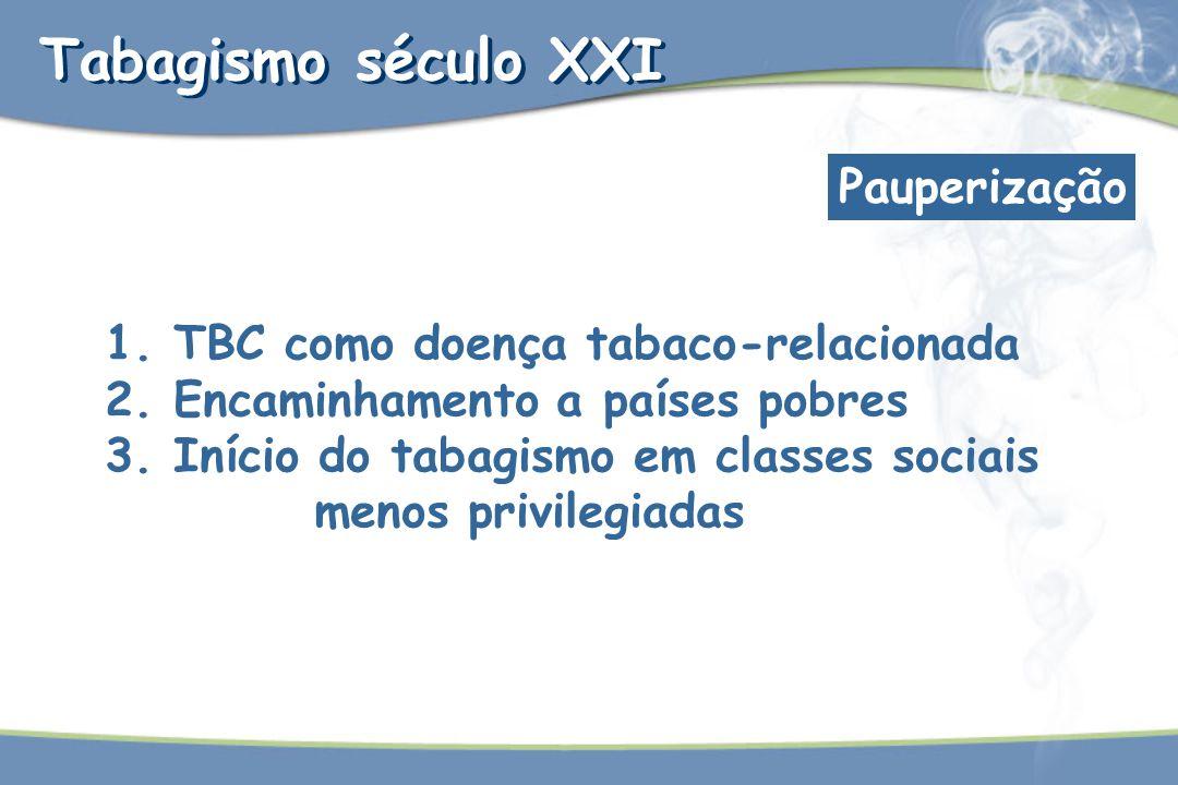Tabagismo século XXI Pauperização TBC como doença tabaco-relacionada