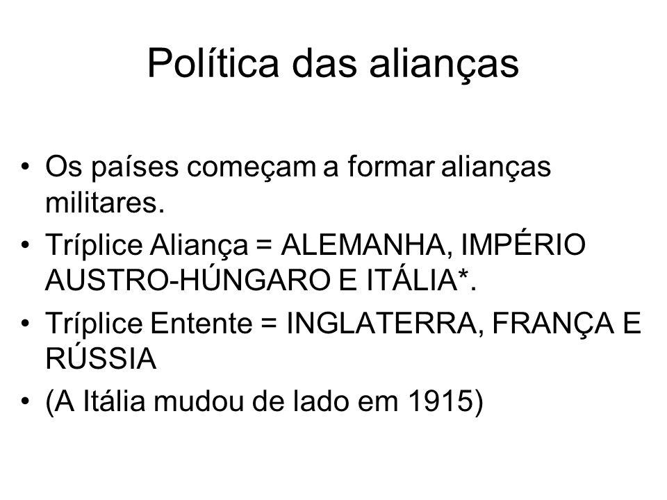 Política das alianças Os países começam a formar alianças militares.