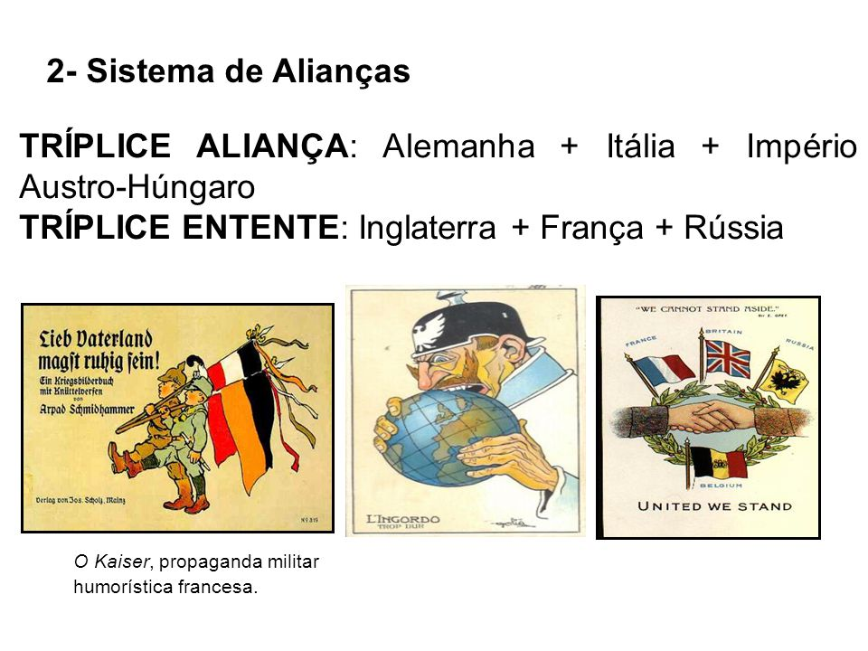 TRÍPLICE ALIANÇA: Alemanha + Itália + Império Austro-Húngaro
