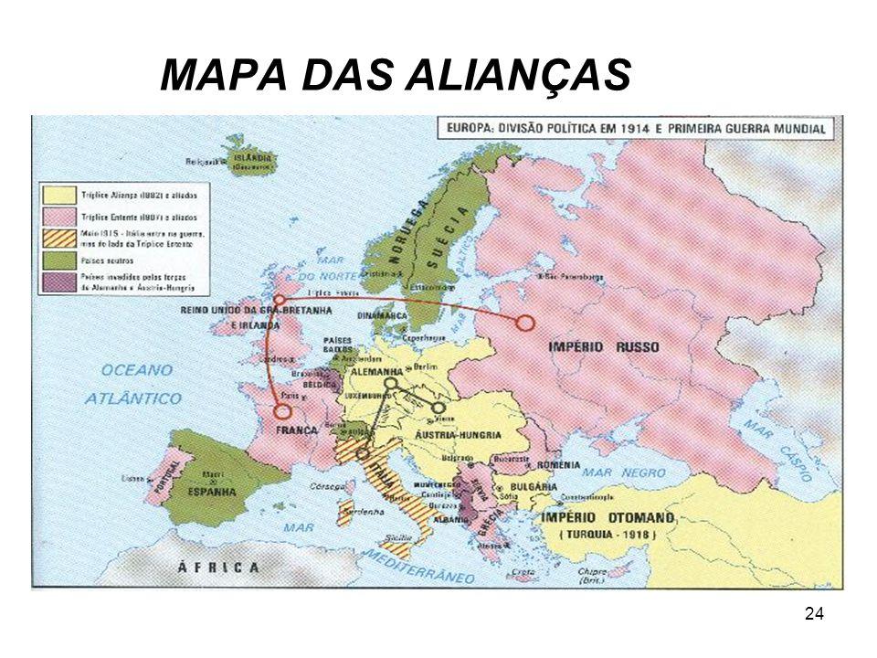 MAPA DAS ALIANÇAS
