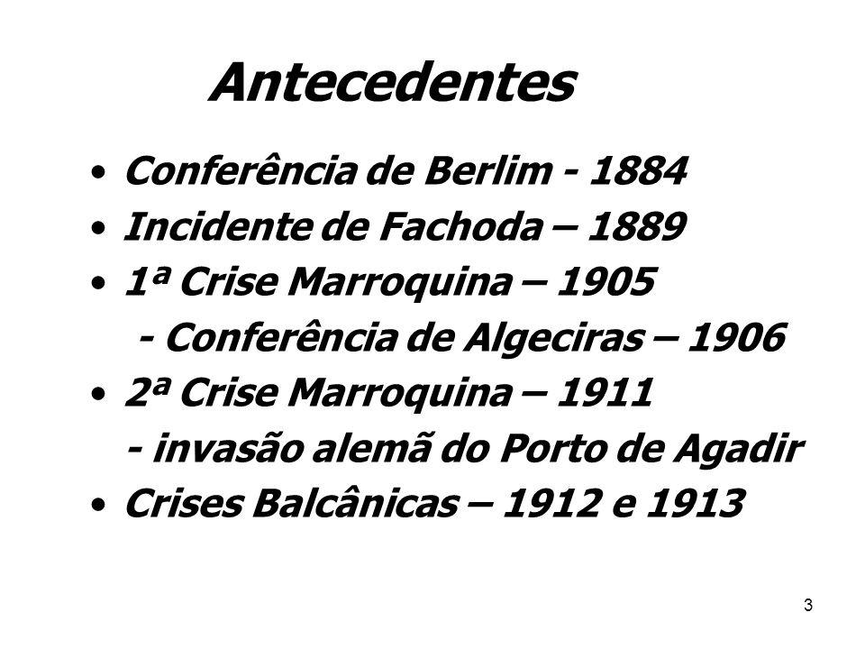 Antecedentes Conferência de Berlim - 1884 Incidente de Fachoda – 1889