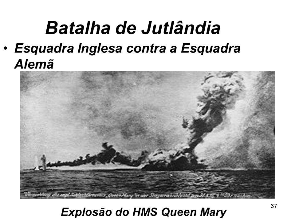 Batalha de Jutlândia Esquadra Inglesa contra a Esquadra Alemã