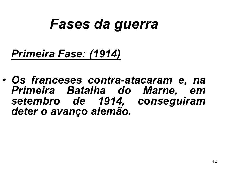 Fases da guerra Primeira Fase: (1914)