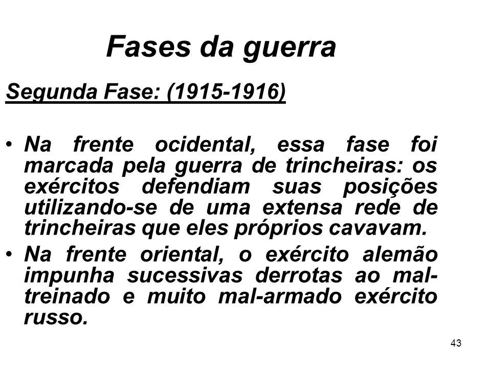 Fases da guerra Segunda Fase: (1915-1916)