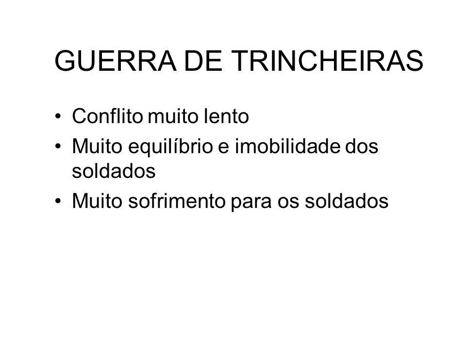 GUERRA DE TRINCHEIRAS Conflito muito lento