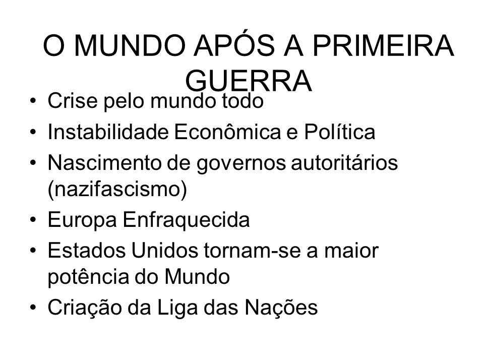 O MUNDO APÓS A PRIMEIRA GUERRA