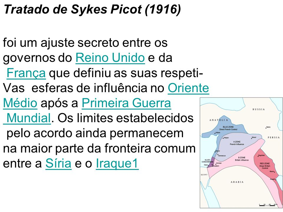 Tratado de Sykes Picot (1916)
