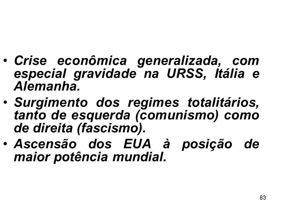 Crise econômica generalizada, com especial gravidade na URSS, Itália e Alemanha.