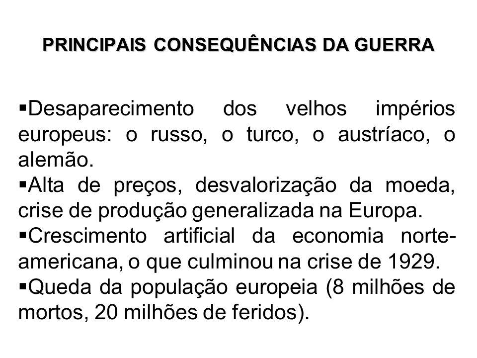 PRINCIPAIS CONSEQUÊNCIAS DA GUERRA
