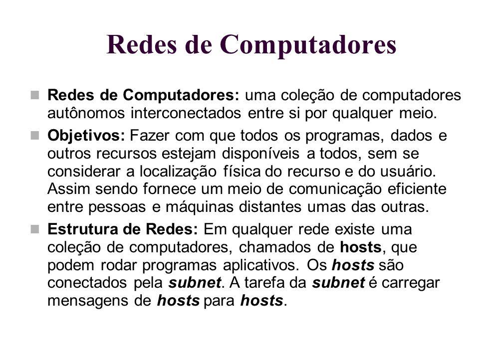 Redes de Computadores Redes de Computadores: uma coleção de computadores autônomos interconectados entre si por qualquer meio.
