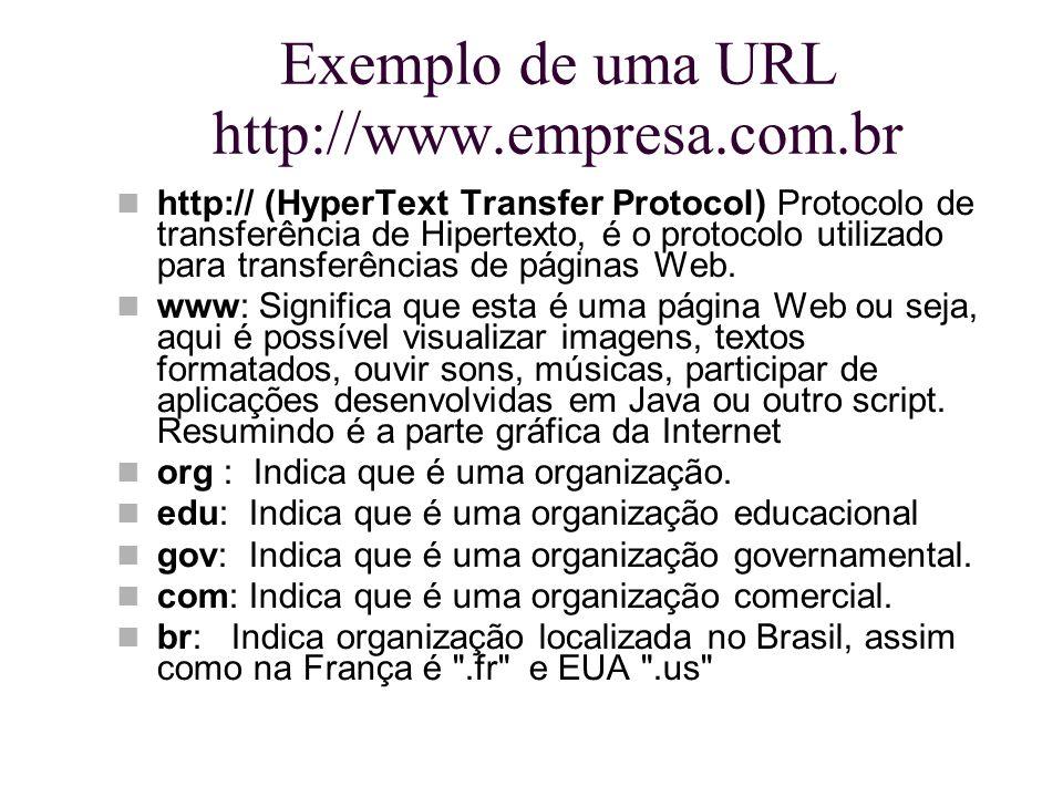 Exemplo de uma URL http://www.empresa.com.br