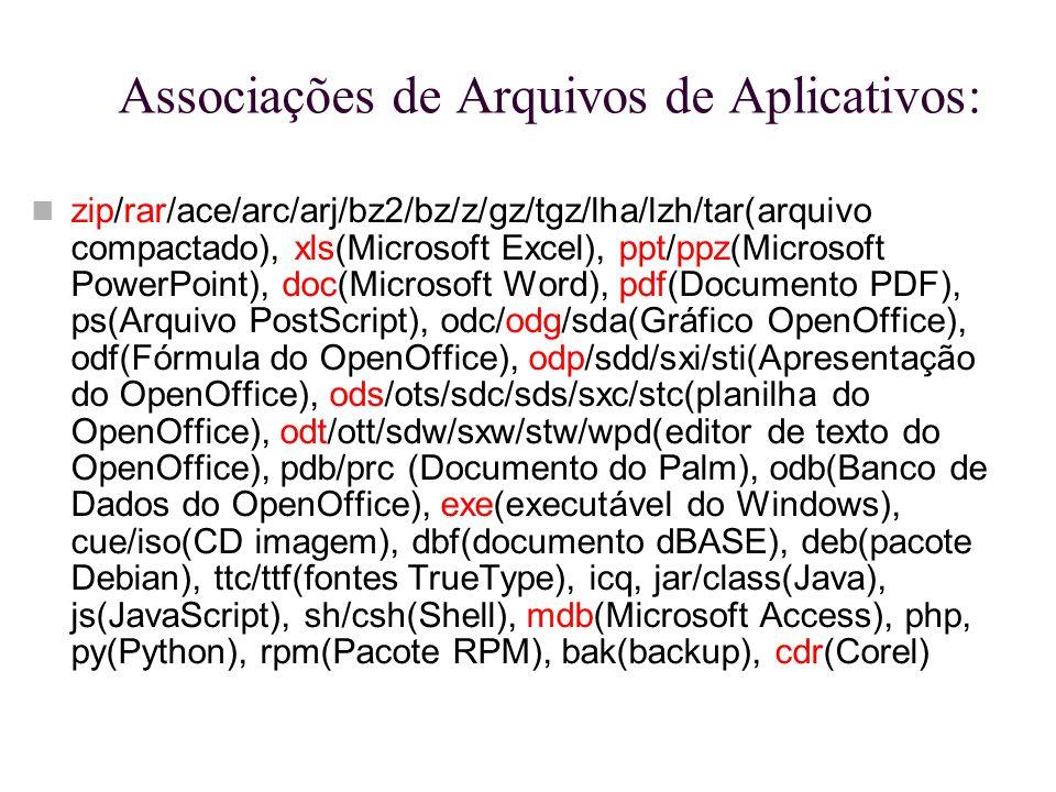 Associações de Arquivos de Aplicativos:
