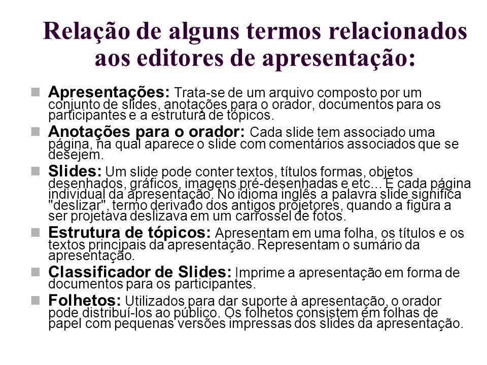 Relação de alguns termos relacionados aos editores de apresentação: