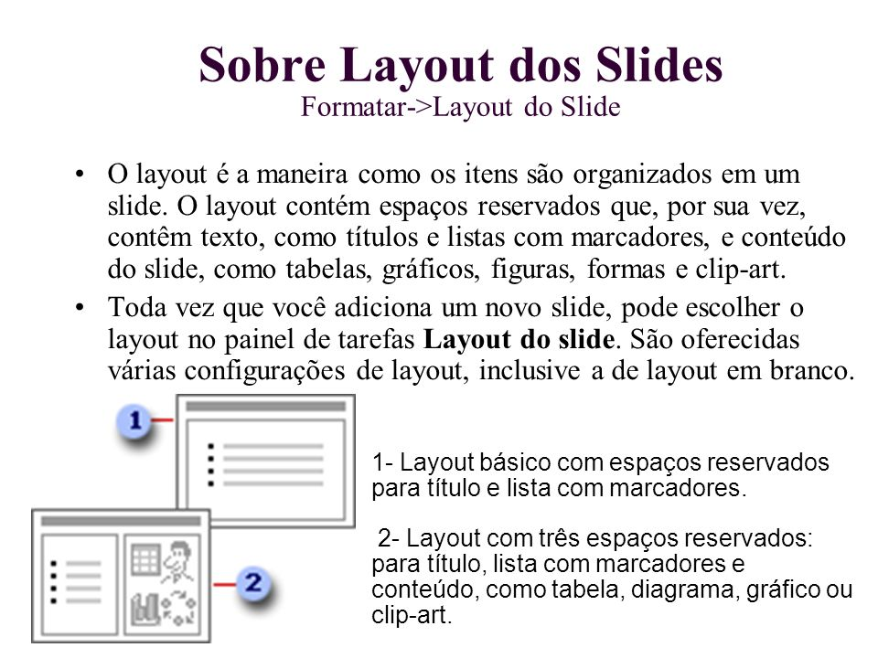 Sobre Layout dos Slides Formatar->Layout do Slide