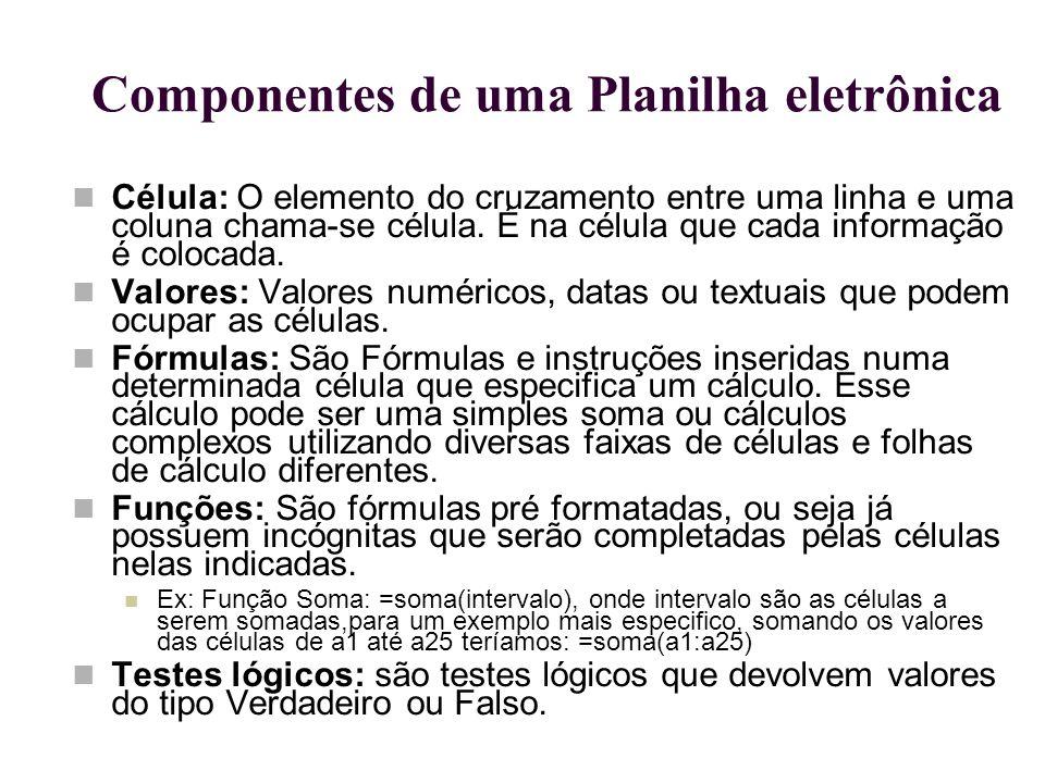 Componentes de uma Planilha eletrônica