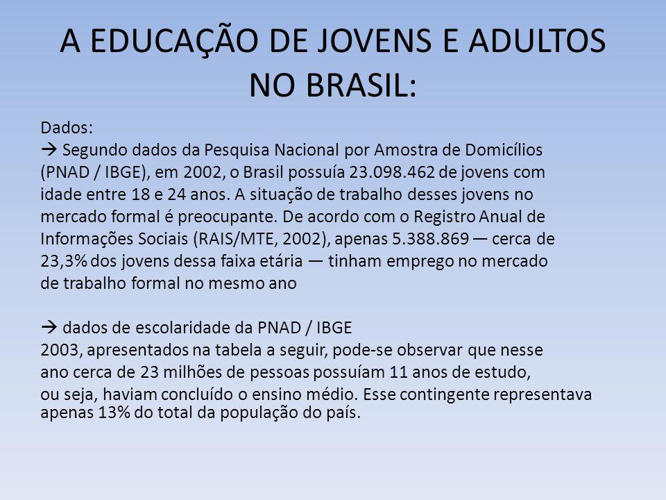 A EDUCAÇÃO DE JOVENS E ADULTOS NO BRASIL: