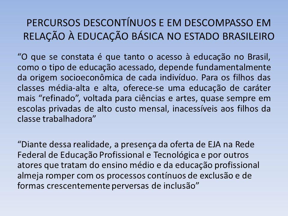 PERCURSOS DESCONTÍNUOS E EM DESCOMPASSO EM RELAÇÃO À EDUCAÇÃO BÁSICA NO ESTADO BRASILEIRO