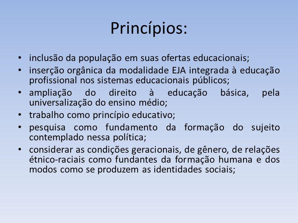 Princípios: inclusão da população em suas ofertas educacionais;