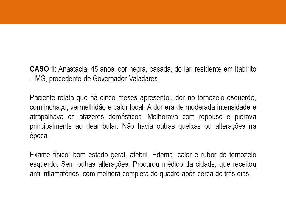 CASO 1: Anastácia, 45 anos, cor negra, casada, do lar, residente em Itabirito – MG, procedente de Governador Valadares.