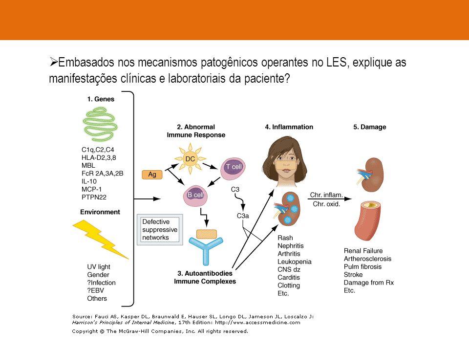 Embasados nos mecanismos patogênicos operantes no LES, explique as manifestações clínicas e laboratoriais da paciente
