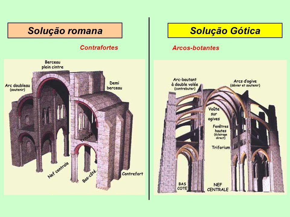 Solução romana Solução Gótica