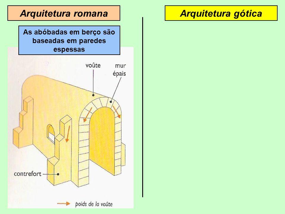 As abóbadas em berço são baseadas em paredes espessas