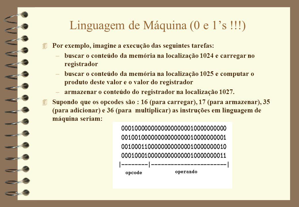 Linguagem de Máquina (0 e 1's !!!)