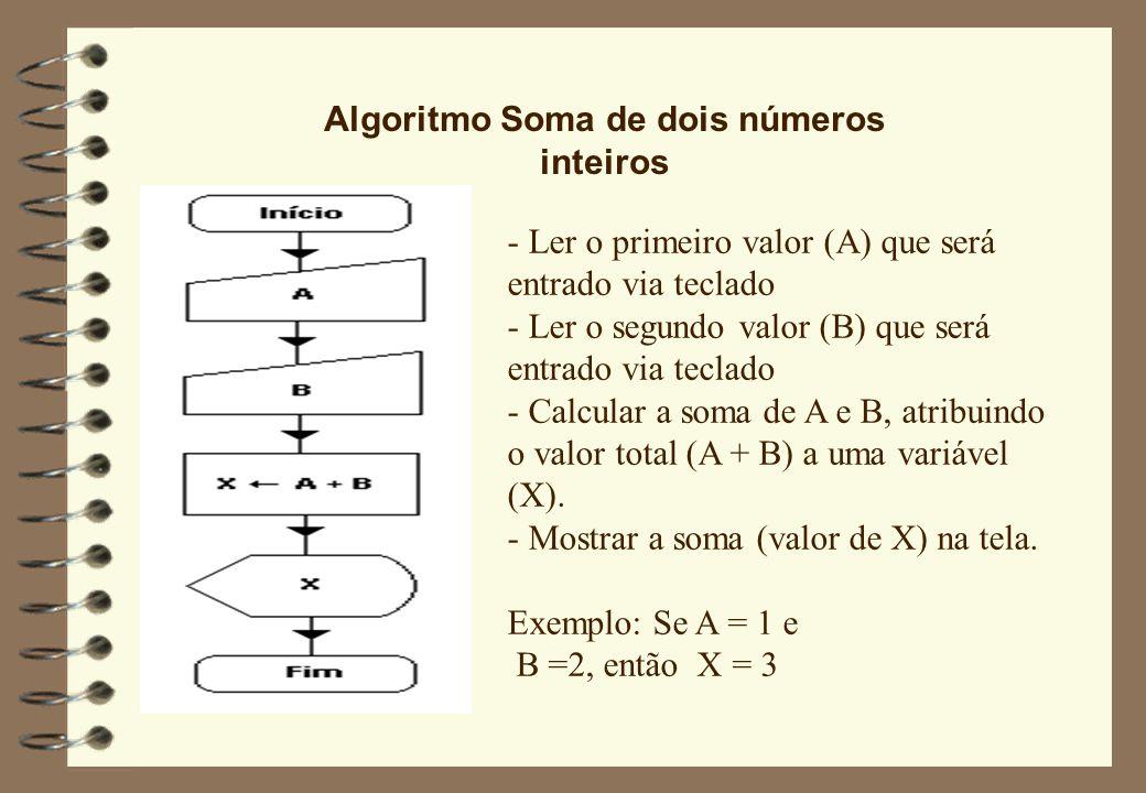 Algoritmo Soma de dois números inteiros
