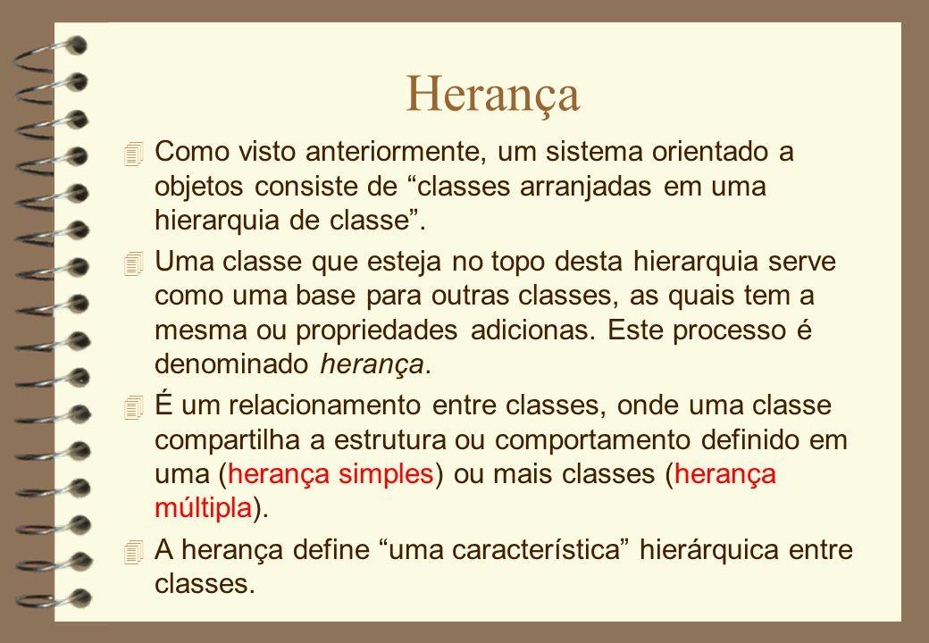 Herança Como visto anteriormente, um sistema orientado a objetos consiste de classes arranjadas em uma hierarquia de classe .
