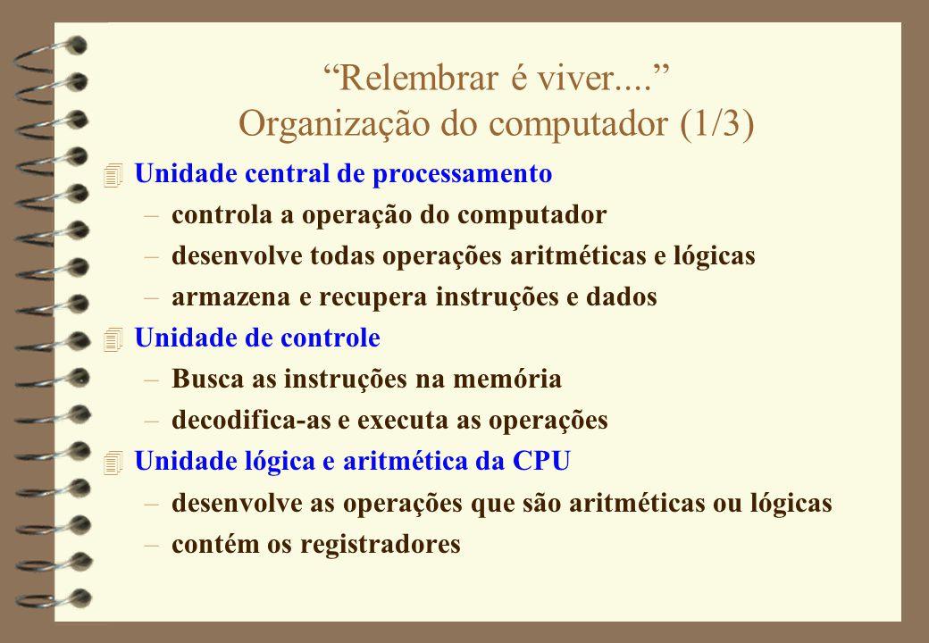 Relembrar é viver.... Organização do computador (1/3)