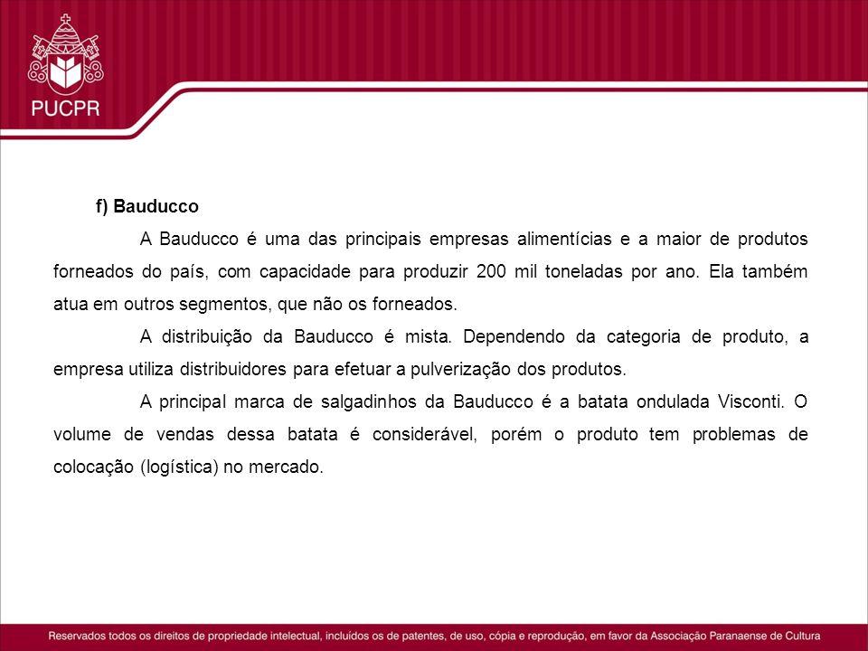f) Bauducco