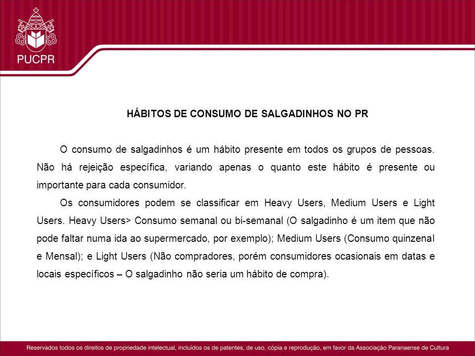 HÁBITOS DE CONSUMO DE SALGADINHOS NO PR
