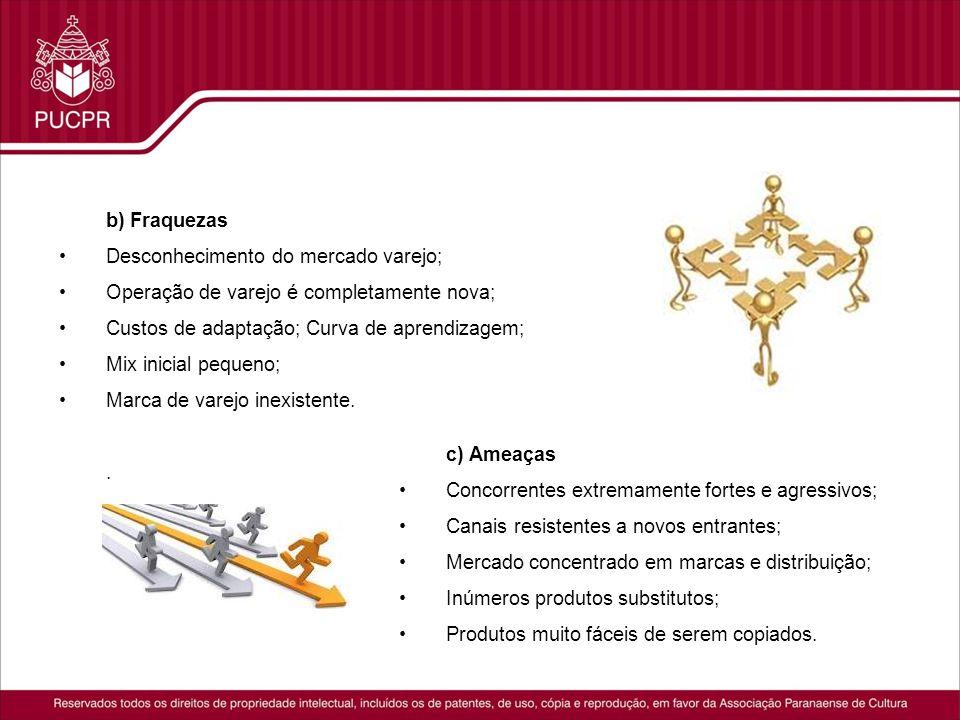 b) Fraquezas Desconhecimento do mercado varejo; Operação de varejo é completamente nova; Custos de adaptação; Curva de aprendizagem;