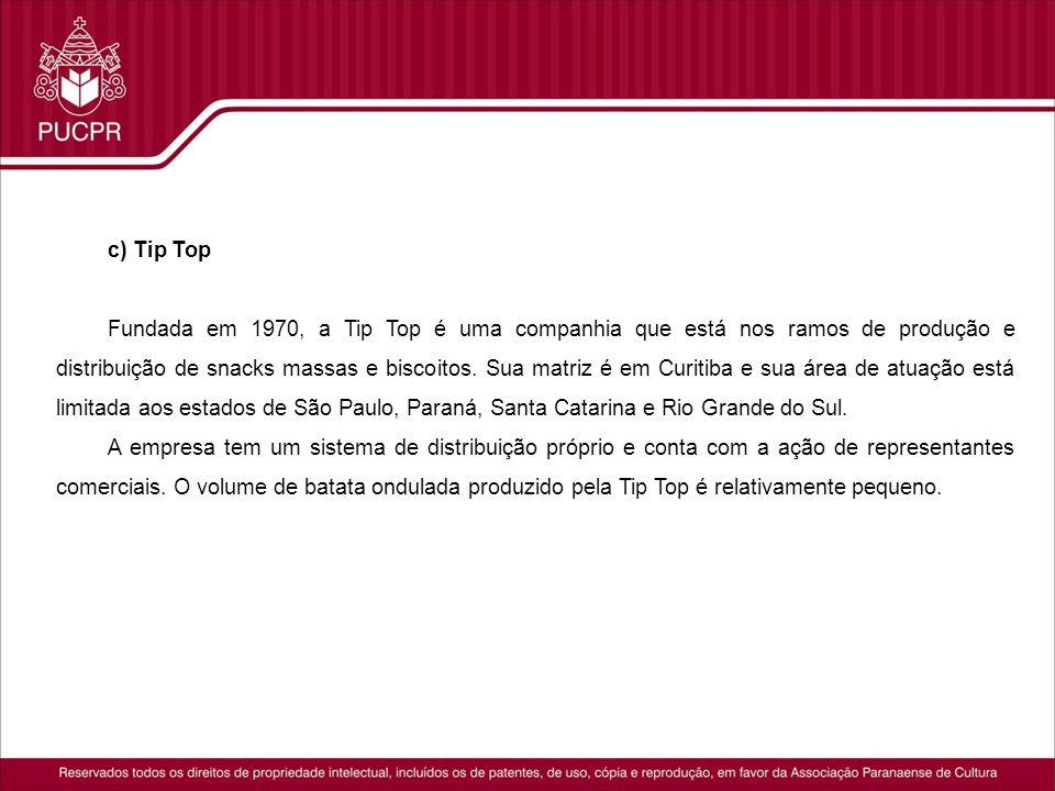c) Tip Top