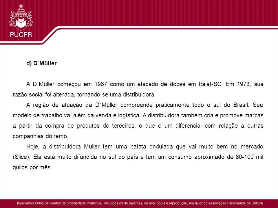 d) D´Müller A D´Müller começou em 1967 como um atacado de doces em Itajaí-SC. Em 1973, sua razão social foi alterada, tornando-se uma distribuidora.