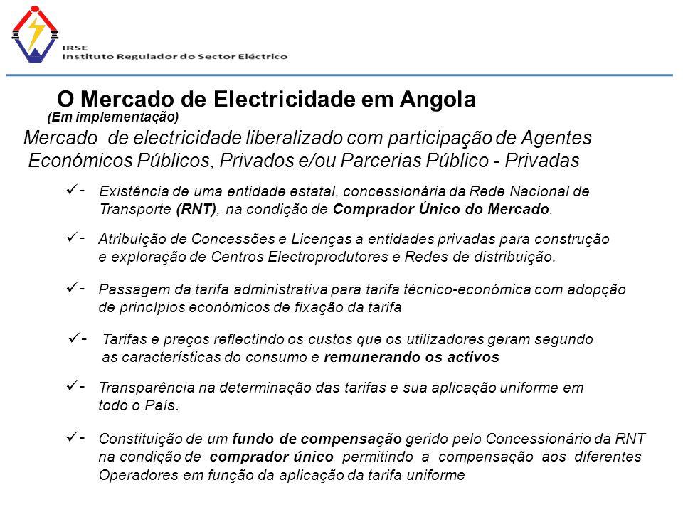 O Mercado de Electricidade em Angola